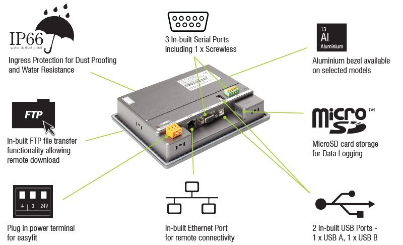 iview hmi h series iv10h seaa industrial control direct rh industrialcontroldirect com Wiring Diagram Symbols hmi wiring diagram